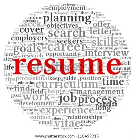 the word resumes - Funfpandroid