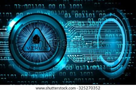 Identifying Computer Virus Antivirus Protection Computer Stock