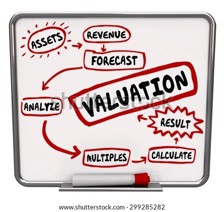 Valuation Formula Calculating Company Business Net Stock - business net worth