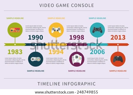 Video Game Console Timeline Infographic Set Stock Vector 248749855 - video game template