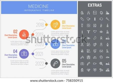 Medicine Infographic Timeline Template Elements Icons Stock Photo - medical timeline template