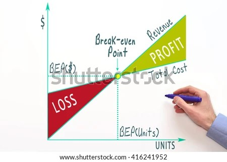 Breakeven Analysis Breakeven Graph Break Even Stock Photo (Royalty