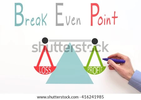 Breakeven Analysis Breakeven Graph Break Even Stock Photo (Edit Now - Breakeven Analysis