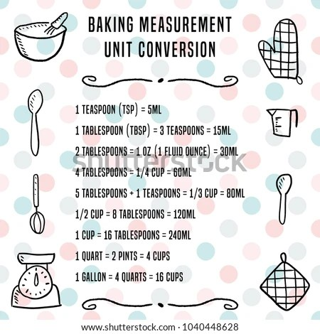 Baking Units Conversion Chart Kitchen Measurement Stock Vector - unit conversion chart