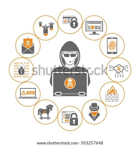 Cyber Crime Concept Flyer Poster Web Stock Vector (2018) 503257648 - poster on line
