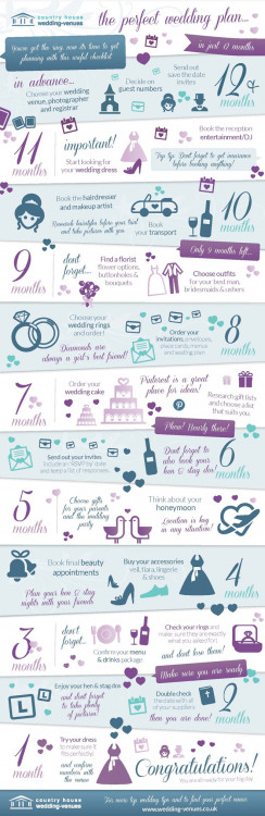 The perfect wedding plan in just 12 months Visually - wedding plan