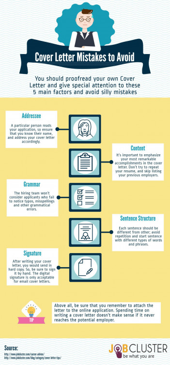 5 Common Cover Letter Mistakes to Avoid Visually - cover letter mistakes
