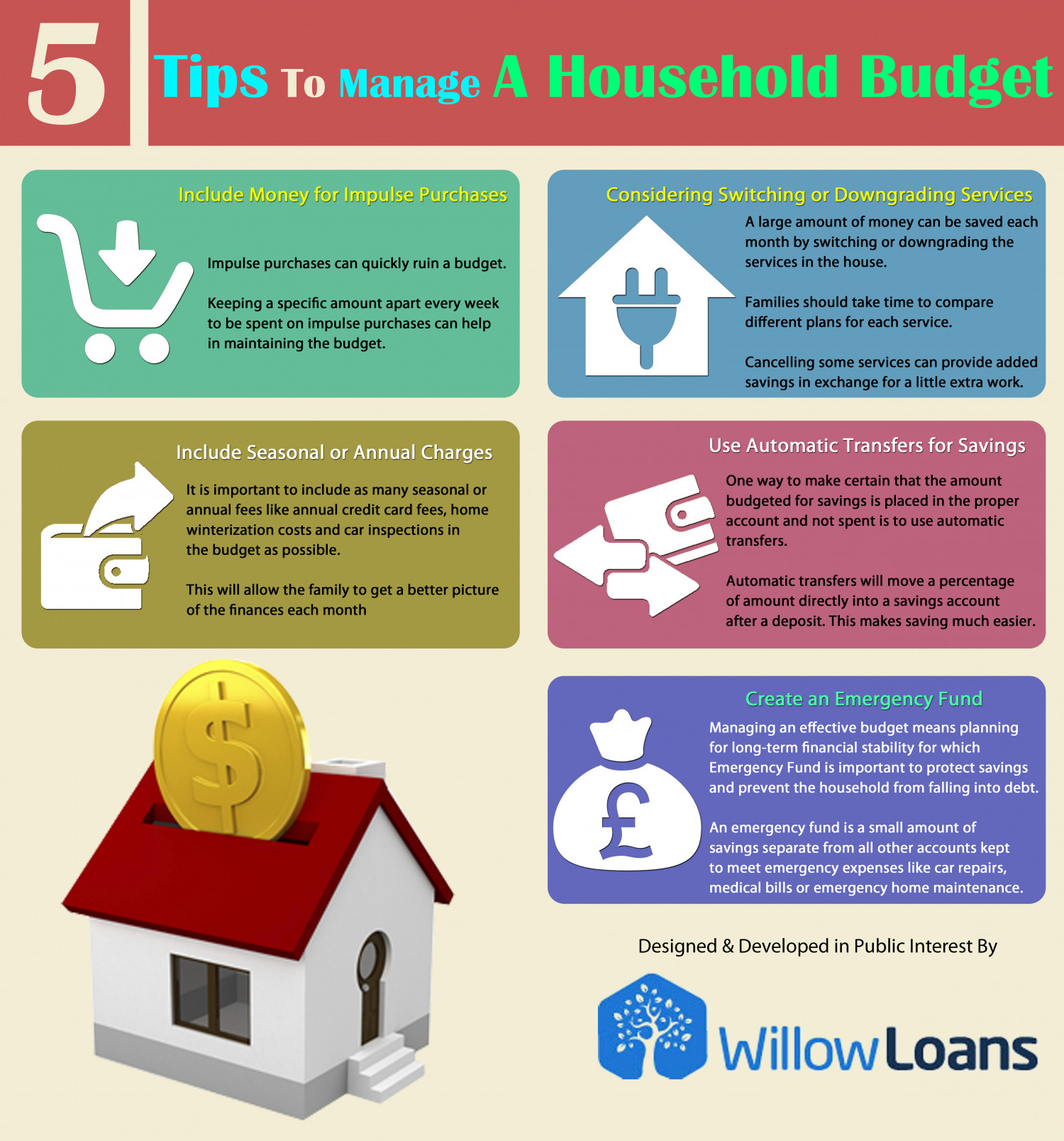 Budget Tips 5 Tips To Manage A Household Budget | Visual.ly