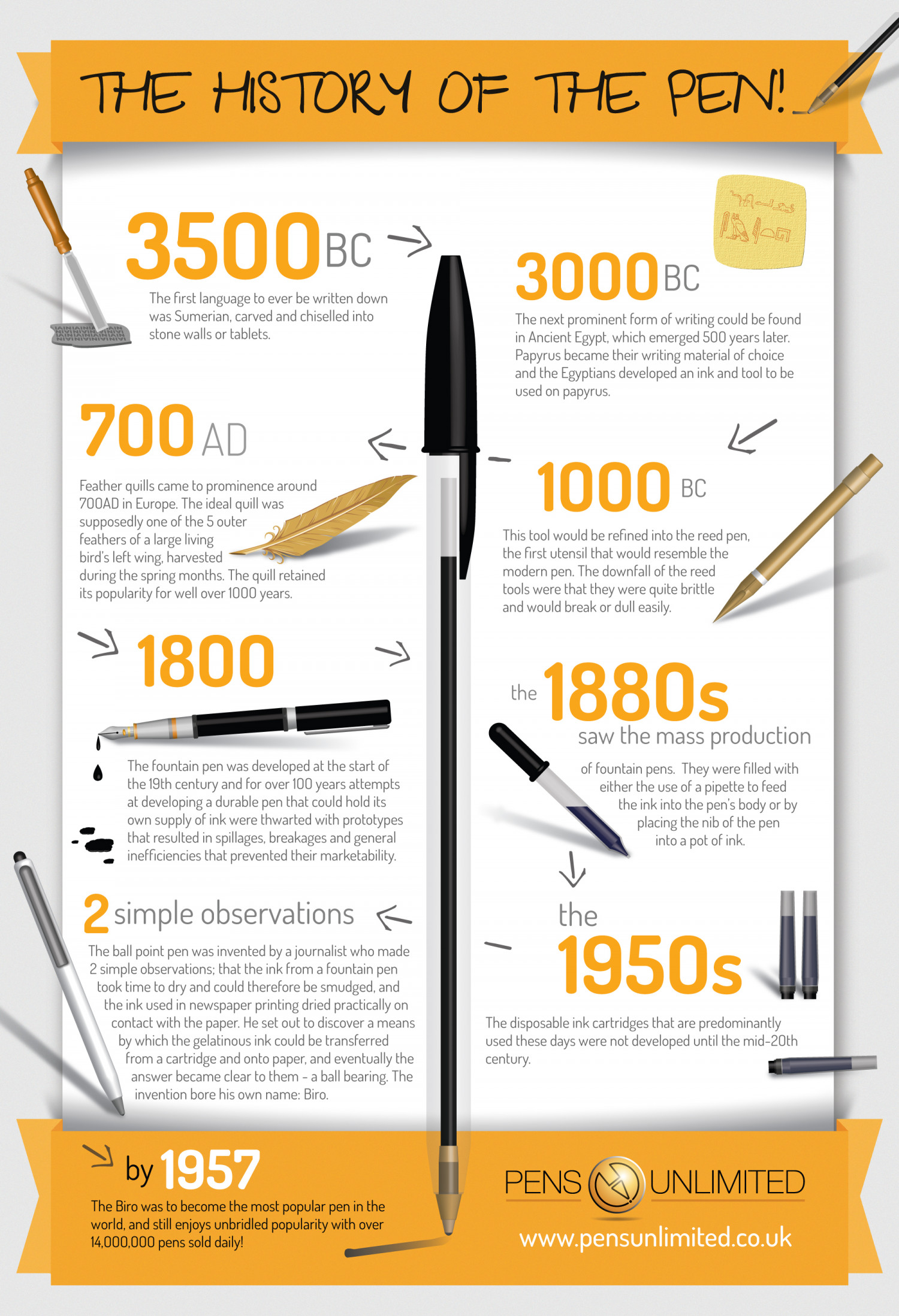 O History S The History Of The Pen Visual Ly
