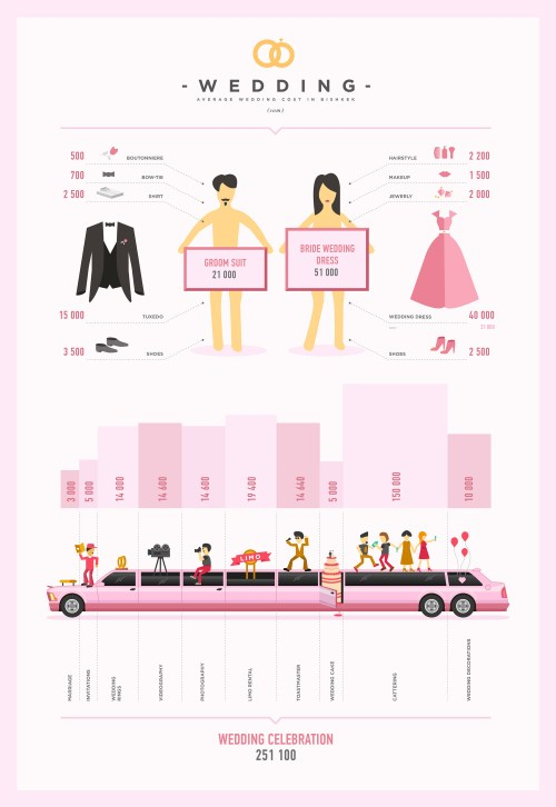 Medium Of Average Cost Of Wedding Invitations