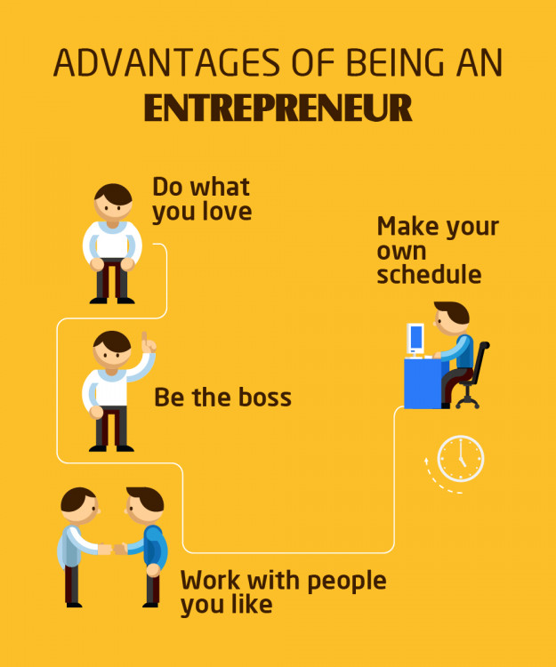 Advantages of Being an Entrepreneur Visually