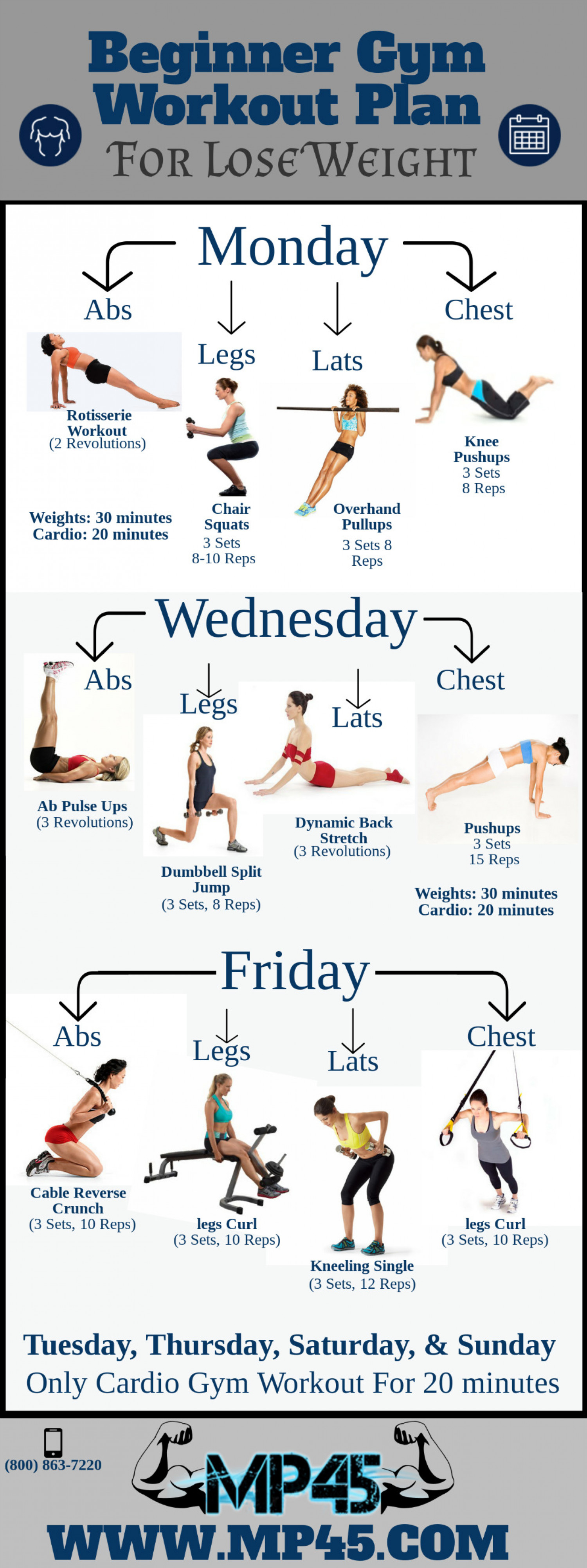 Gym Workout Chart For Chest For Men Beginner Gym Workout Plan For Lose Weight Visual Ly