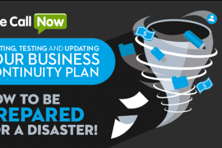 business continuity plan Infographics Visually - business continuity plan