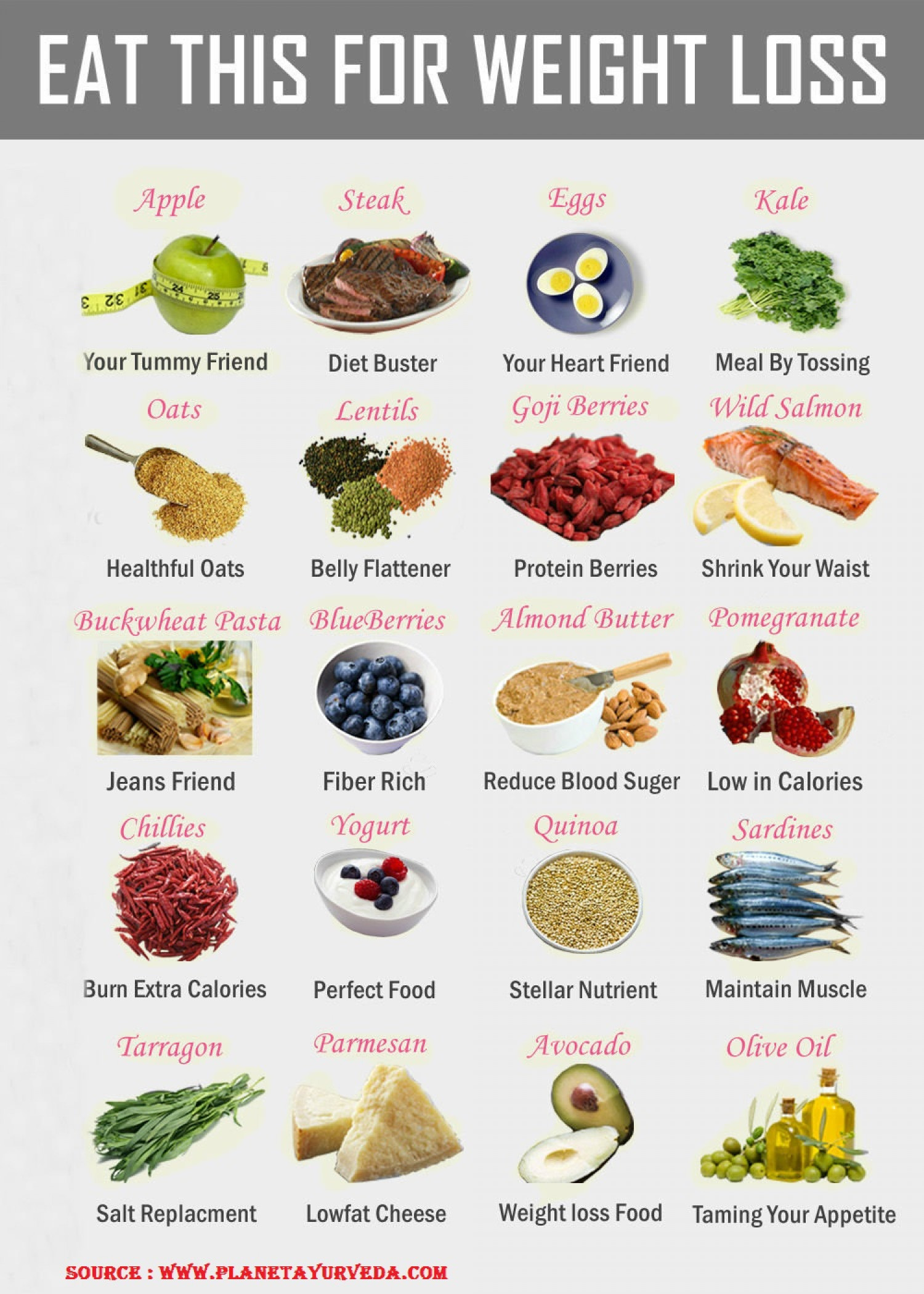 What To Eat For Fast Weight Loss Eat This For Weight Loss Visual Ly