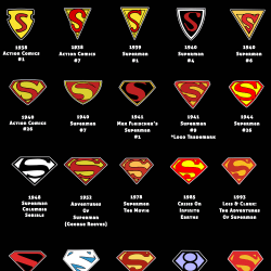 Man Of Steel Logo Hd Wallpaper Evolution Of Superman Logo Design Visual Ly