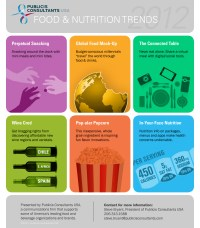 Food and Nutrition Trends in 2012   Visual.ly