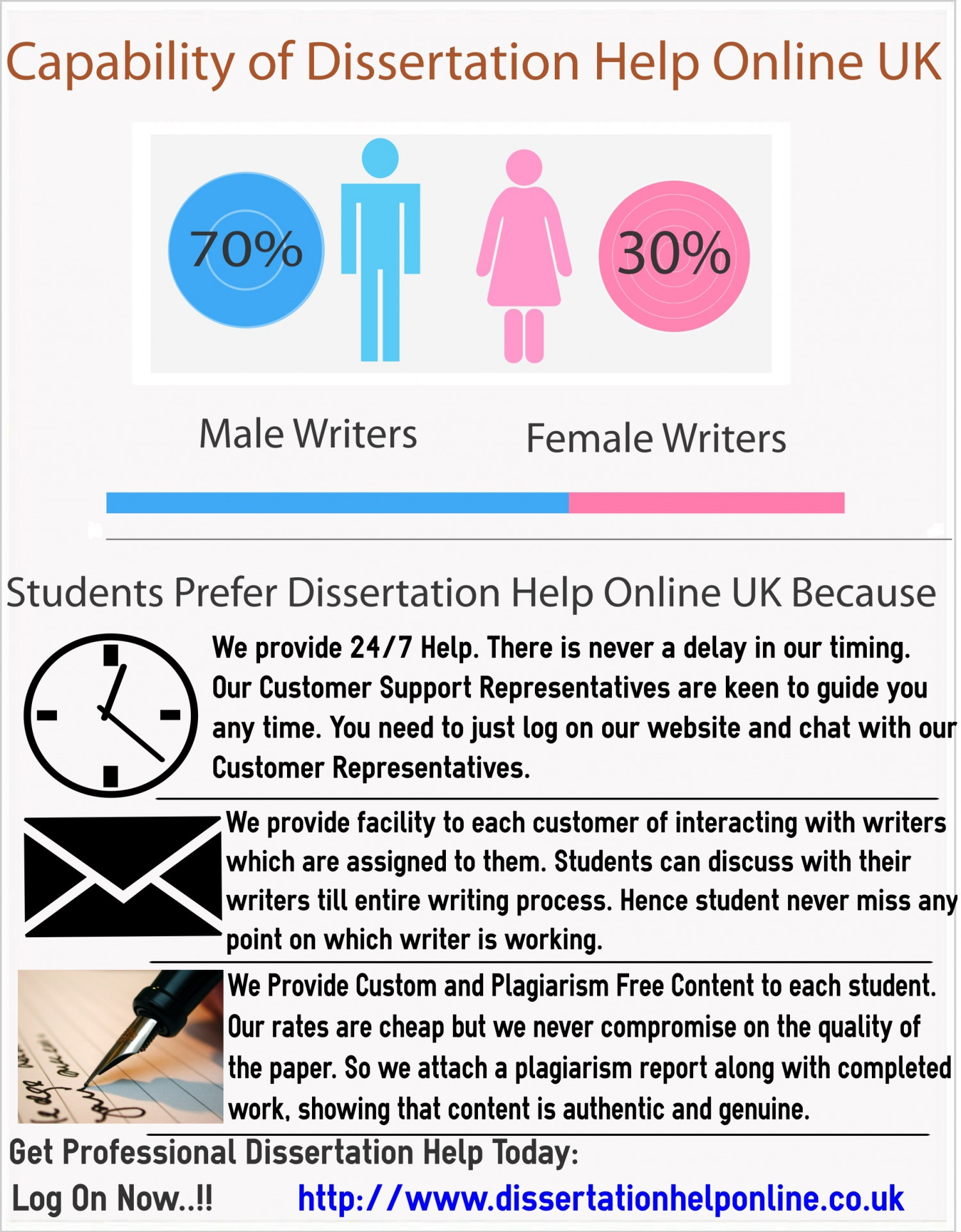 Dissertation services uk university