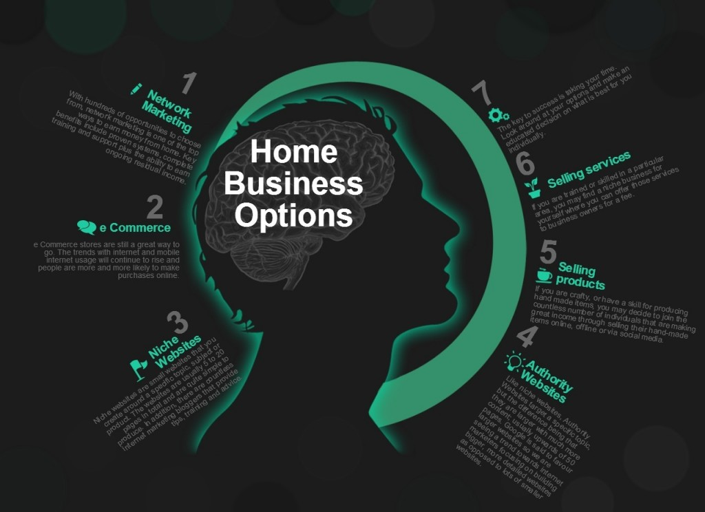 Home Based Business Opportunities Visually - online home based business ideas