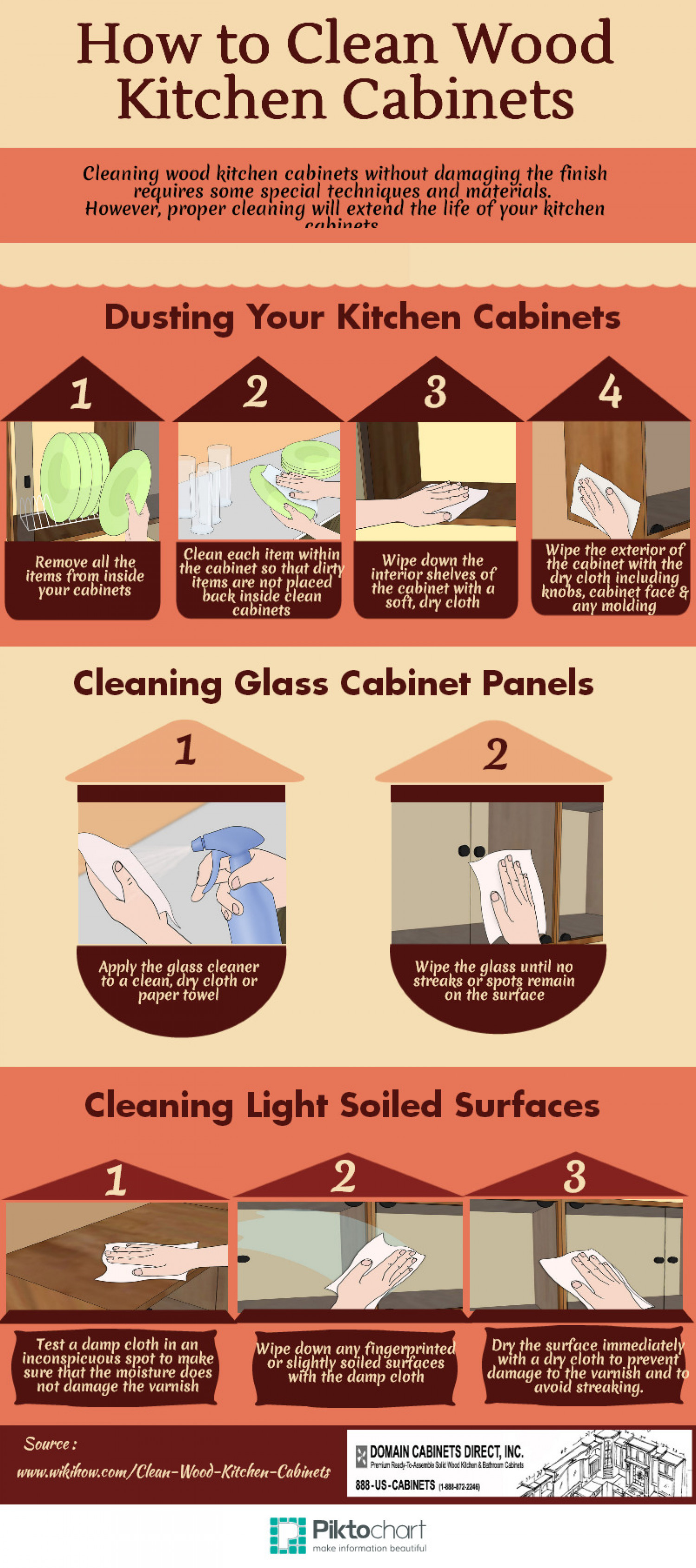 How To Clean The Kitchen Cabinets How To Clean Wood Kitchen Cabinets Visual Ly