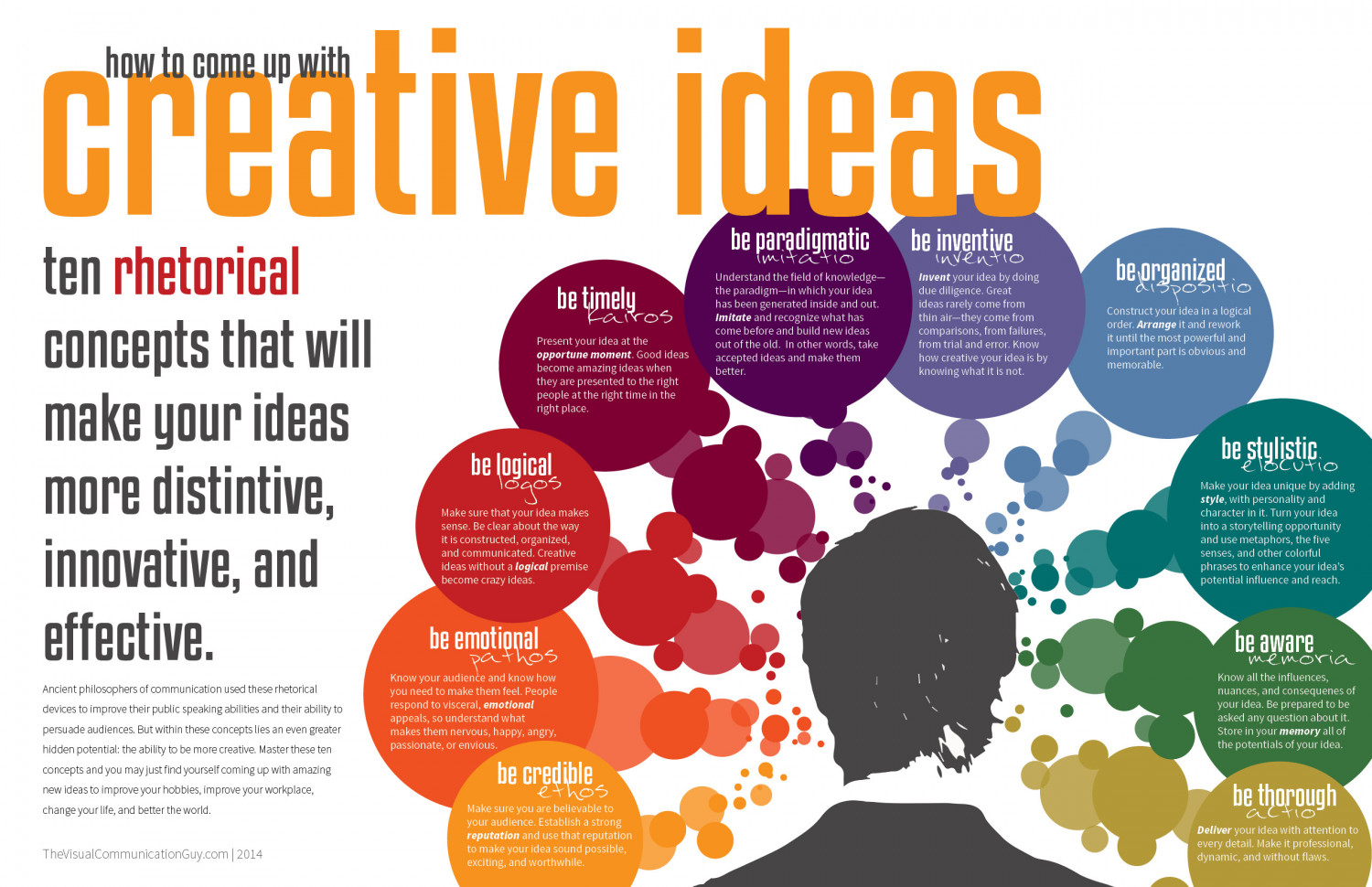 Creative Idea How To Come Up With Creative Ideas Ten Rhetorical Concepts That