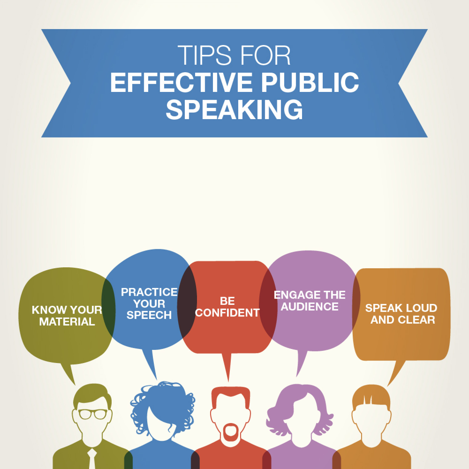 Public Speech Tips How To Improve Your Public Speaking Visual Ly