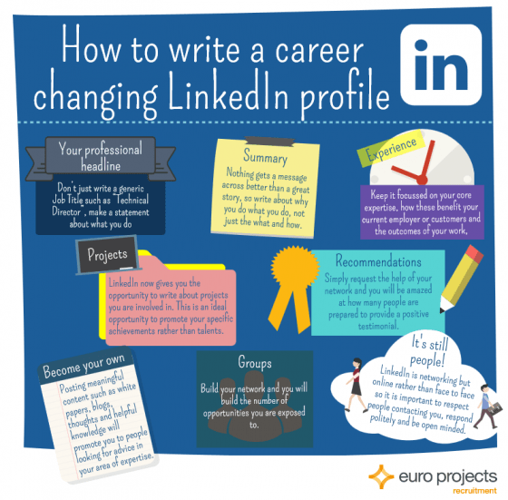 How to write a career changing LinkedIn profile Visually
