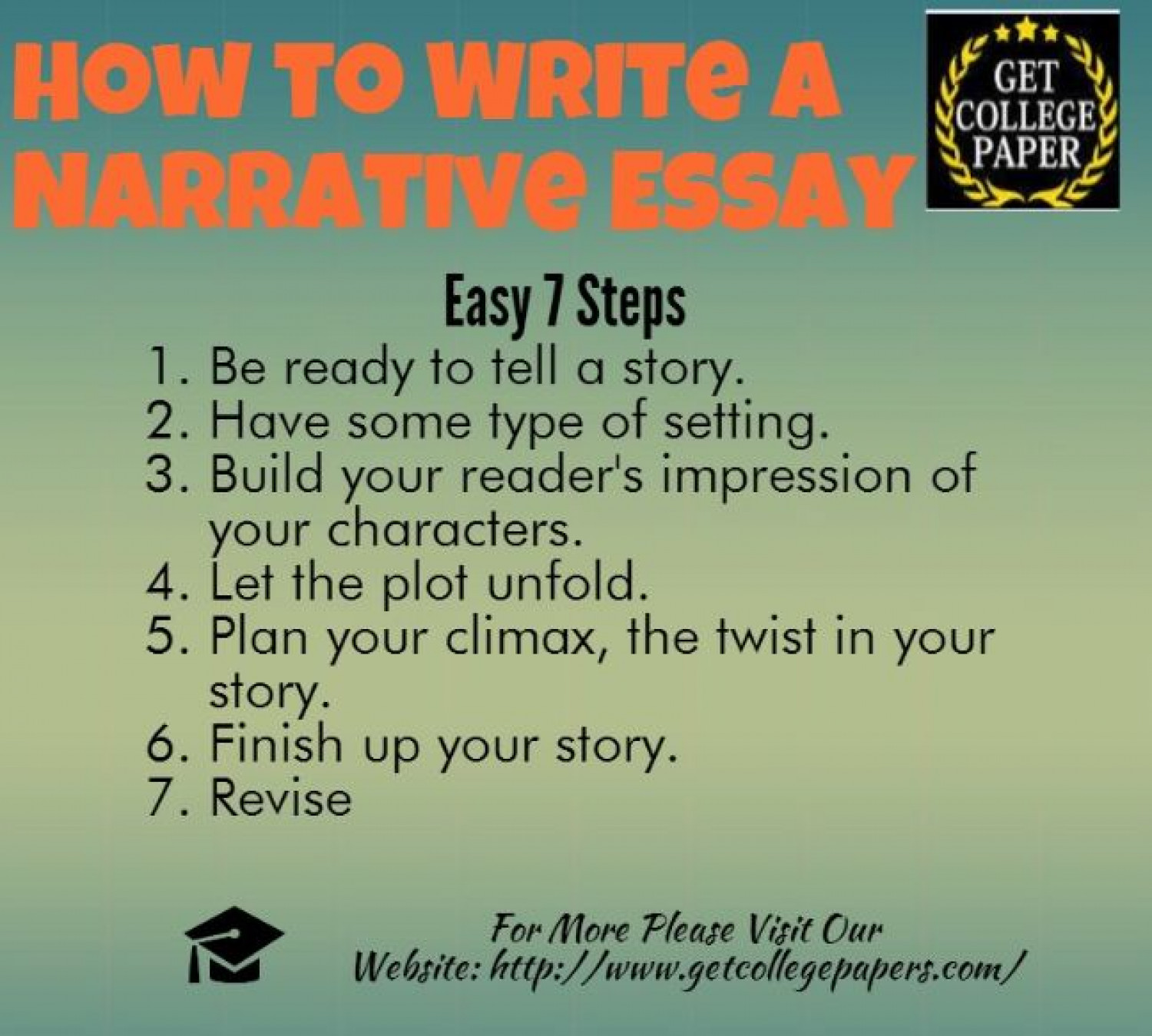 how to write a good essay in french Read this guide to learn how to write an essay for year 11 and 12 writing practice essays is an essential part of getting band 6 for english.