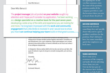 cover letter writing Infographics Visually - cover note
