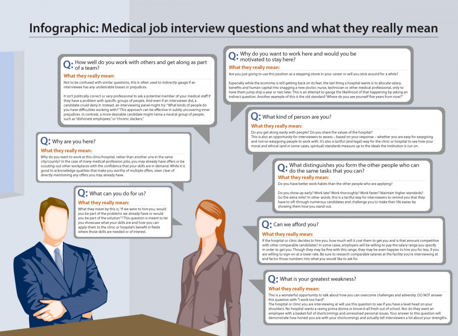 common retail interview questions professional resume cover 5 common retail interview questions 5 common interview questions and answers medical job interview questions and