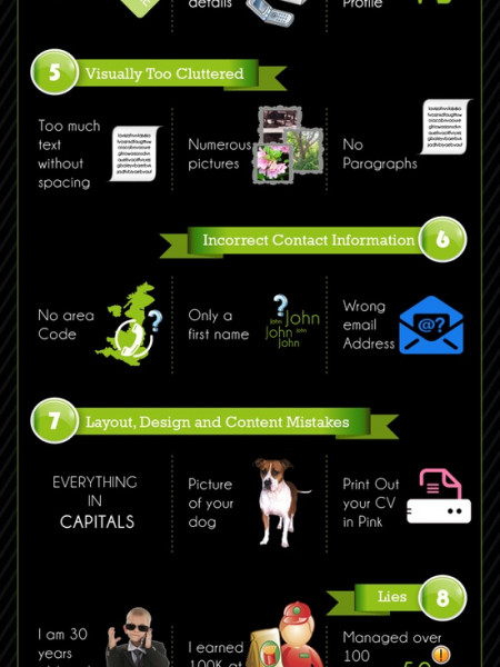 Most Funny Mistakes Made in Resume or CV Visually - avoiding first resume mistakes