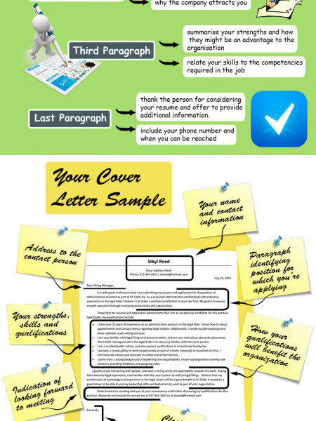 cover letter writing Infographics Visually - How To Type A Resume Cover Letter