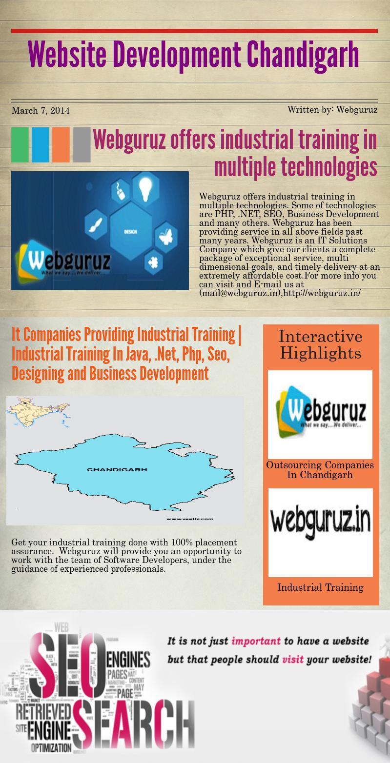 Software Developer Companies In Software Development Companies In Chandigarh Visual Ly