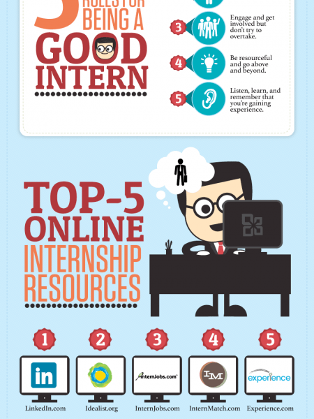 internships Infographics Visually - looking for an internship