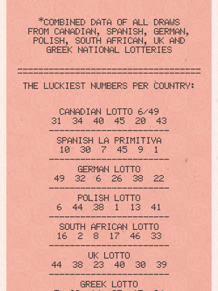The Luckiest Numbers in the World Visually