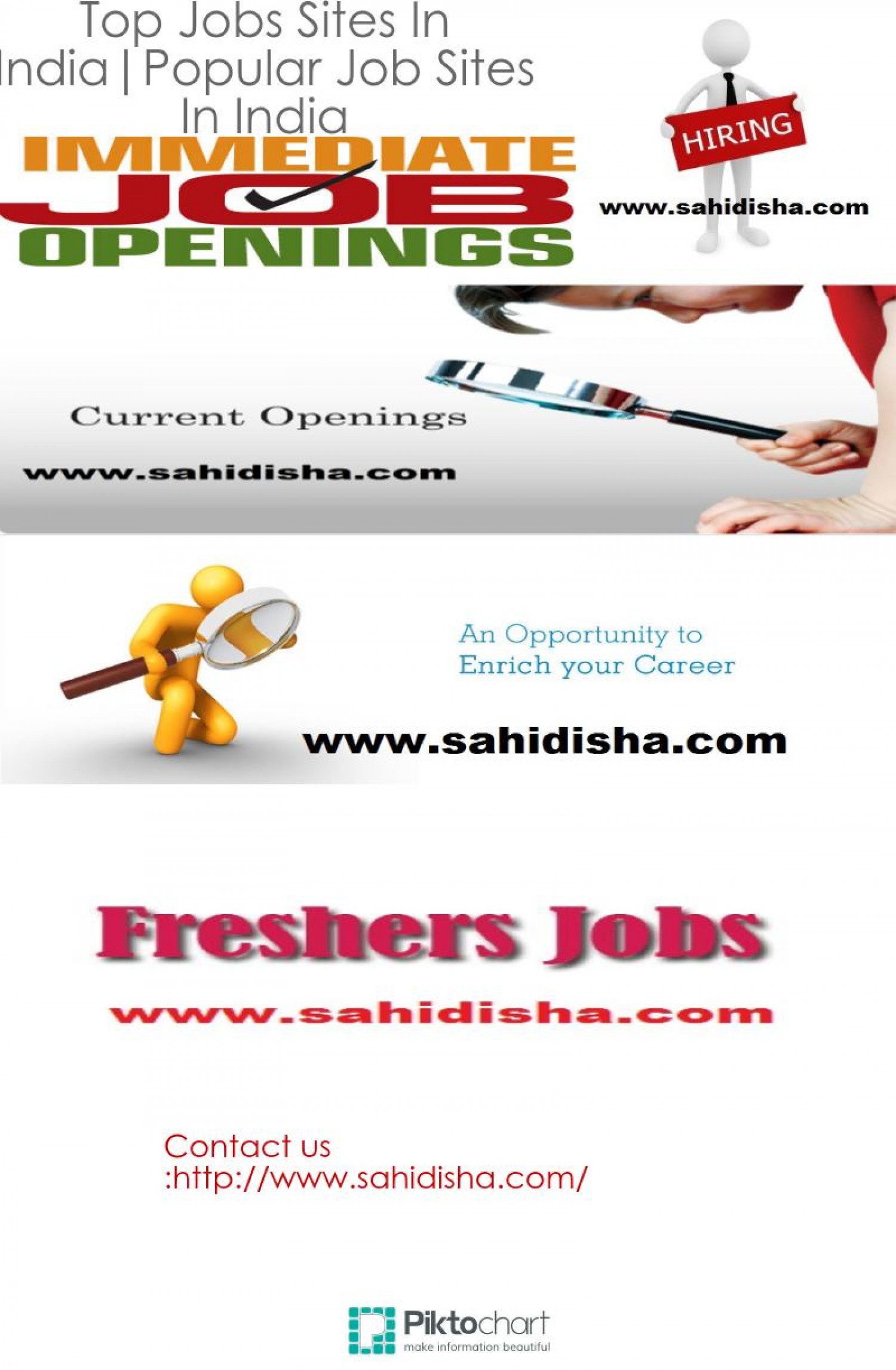 Free Resume Search Sites In IndiaTransfer Credit Evaluation