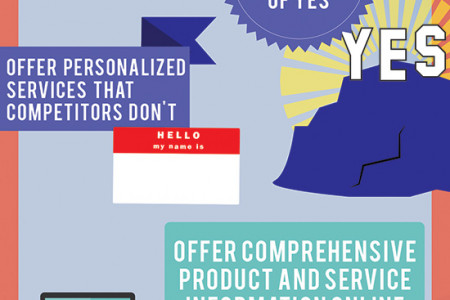 What Consumers Want Ways to Boost Customer Service Ranking Visually - boost customer service