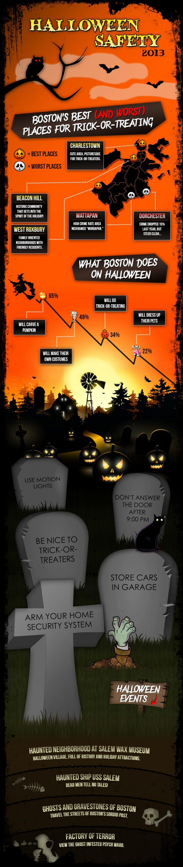 Halloween Safety infographic Halloween Safety for 2013: Be Safe This Halloween!