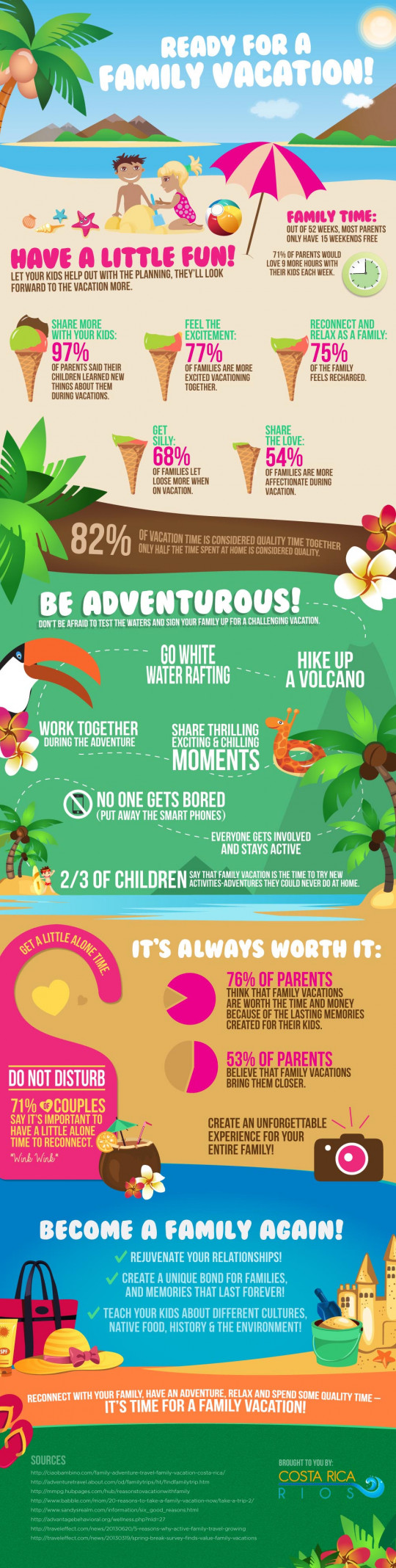 Are You Ready For A Family Vacation? - An [Infographic]