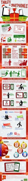 Tablets vs Smartphones - Xmas Shopping Spree