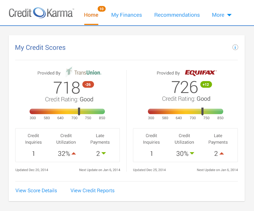 Credit Karma Credit Karma Adds A Second Free Credit Score