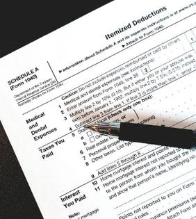 What Your Itemized Deductions On Schedule A Will Look Like After Tax