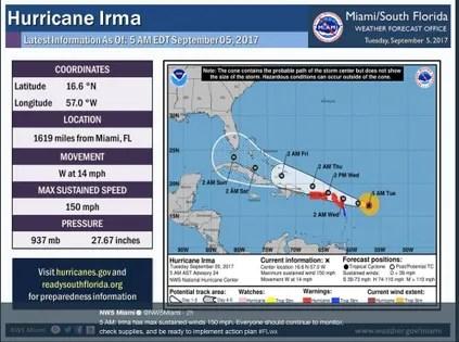 New Hurricane Categories 1 5 Chart category 1 hurricane damage