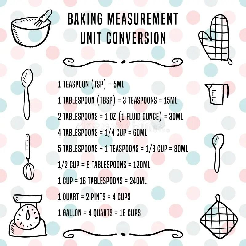 Baking vector illustration stock vector Illustration of - unit conversion chart