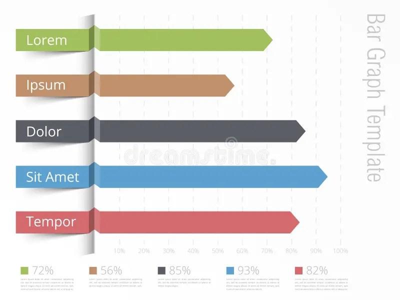 Bar graph templates free templatescharacterworldco