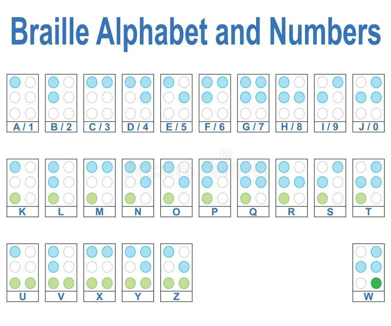 Alphabet Numbers Chart - Eczaproductosebsanskrit alphabet tattoo