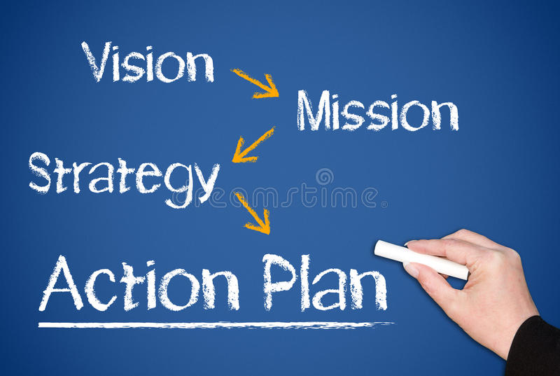 Business action plan stock photo Image of plan, adult - 34421816