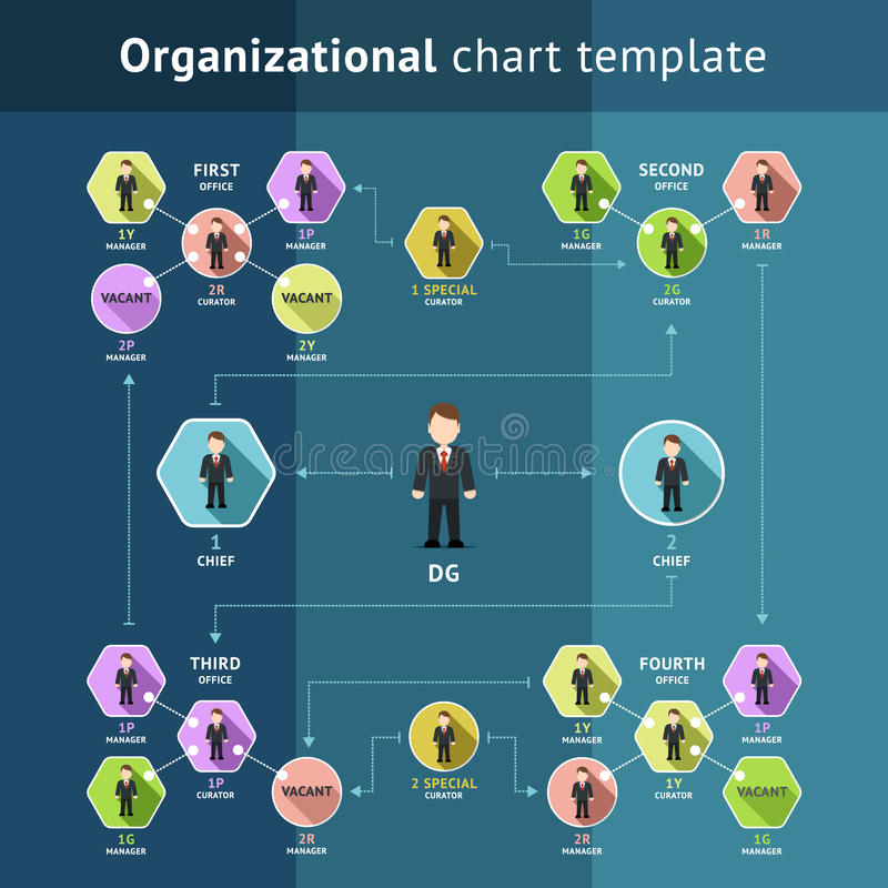 Business Organization Structure Stock Vector - Illustration of - business organizational chart
