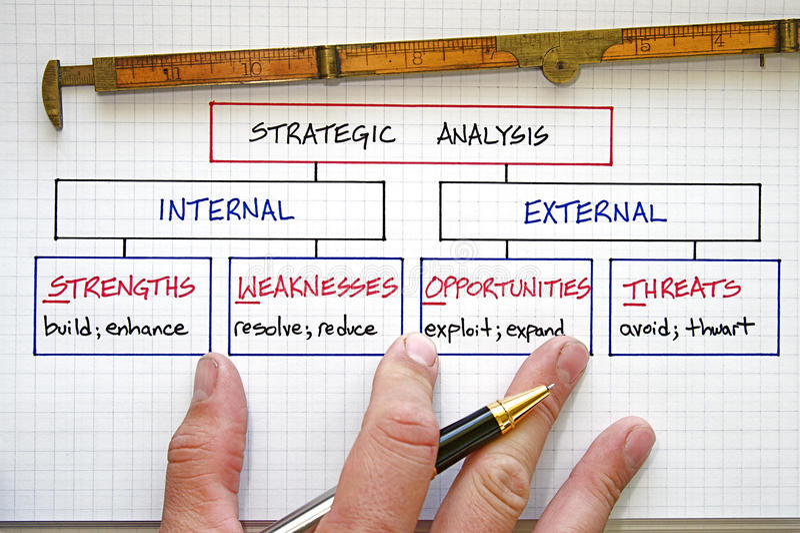 Business SWOT Analysis stock image Image of arrow, process - 10308767