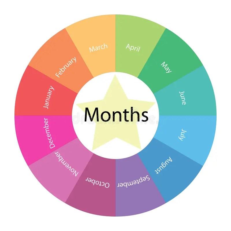 Calendar Months Circular Concept Stock Illustration - Illustration - circular calendar