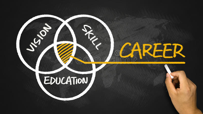 Career Conceptvision Skill Education Stock Photo - Image of - vision for career